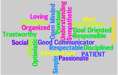 Essay about good teacher qualities Lang-8: For learning